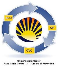 CVC RCC OP circle_0 Opens in new window